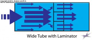 Wide Tube with Laminator Diagram