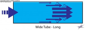 Wide Tube (Long) Diagram